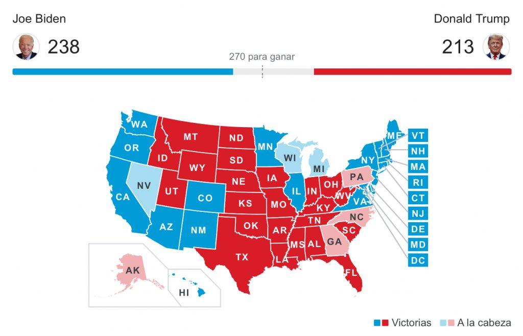 El mundo aguarda nervioso e impaciente resultados en Estados Unidos