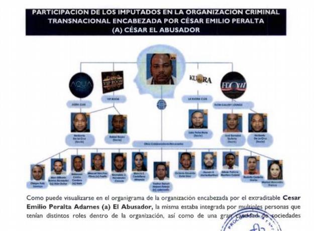 La red de César el Abusador colocó en el sistema financiero más de 3,418 millones de pesos